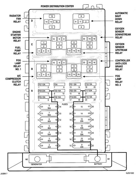 jeep wiring diagram roslonek best free home