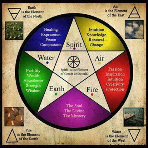 difference between american spirit colors the symbolic meaning of the pentagram and pentacle