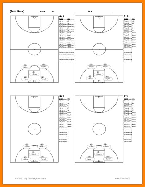 9 basketball scouting report template dialysis nurse