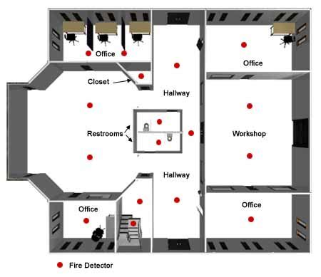 extinguisher symbol on floor plan extinguisher symbol on floor plan