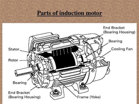 three phase induction motor parts 3 phase of induction motor 2015 16