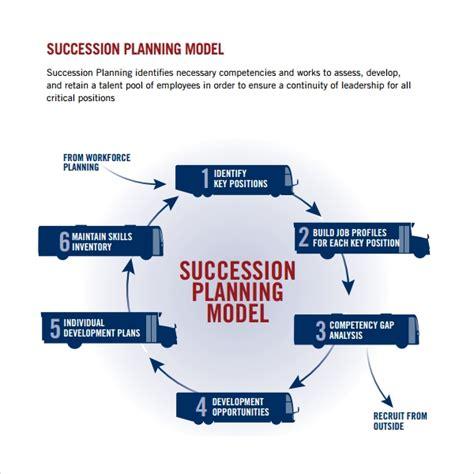 10 Succession Planning Templates Sle Templates Business Succession Plan Template