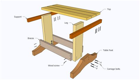 woodwork small table plans   plans