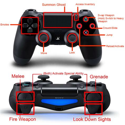 pve 39 s osho 39 optimal controller layout for competitive pvp