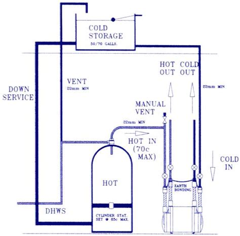 how to heat a cold bathroom shower pump with a bath shower mixer diynot forums