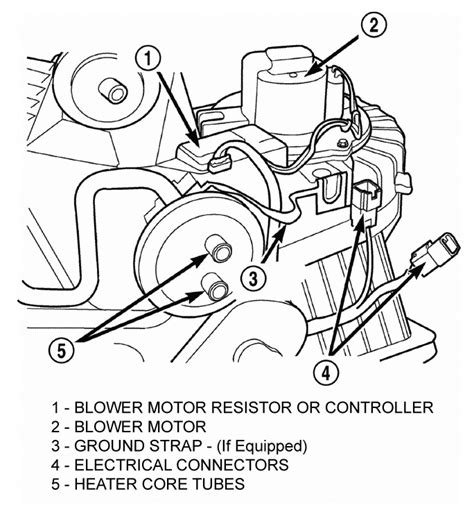 how to change blower motor resistor 2002 grand prix how do i replace the blower motor in my 2007 jeep grand fixya