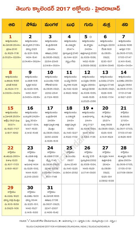 Calendar 2017 October Telugu Hyderabad 2017 October Telugu Calendar Telugu Calendars