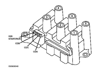 2006 ford freestar spark wire diagram 2000 ford