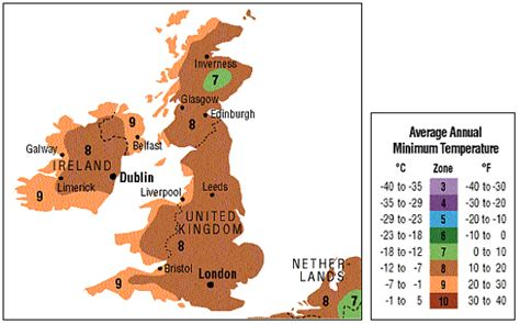 gardening zones uk climate zone in