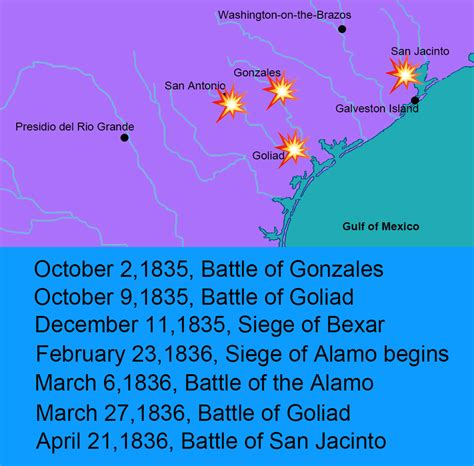 map of texas revolution battles timeline of the alamo