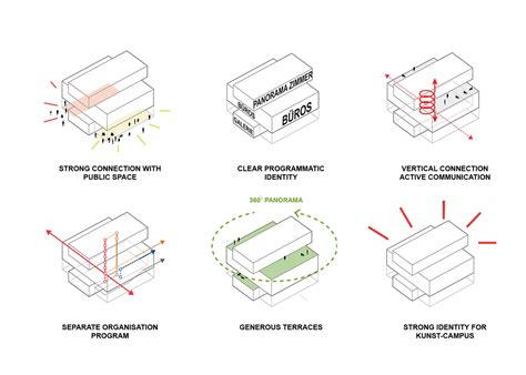 diagrams architecture berlin kunst cus barcode architects archinect