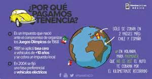 tenencia estado de mxico 2016 cmo se paga prrroga tenecia del estado de mexico 2016 newhairstylesformen2014 com