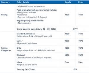 World Entry Ticket Price Shanghai Disneyland Tickets Shanghai Disney Resort