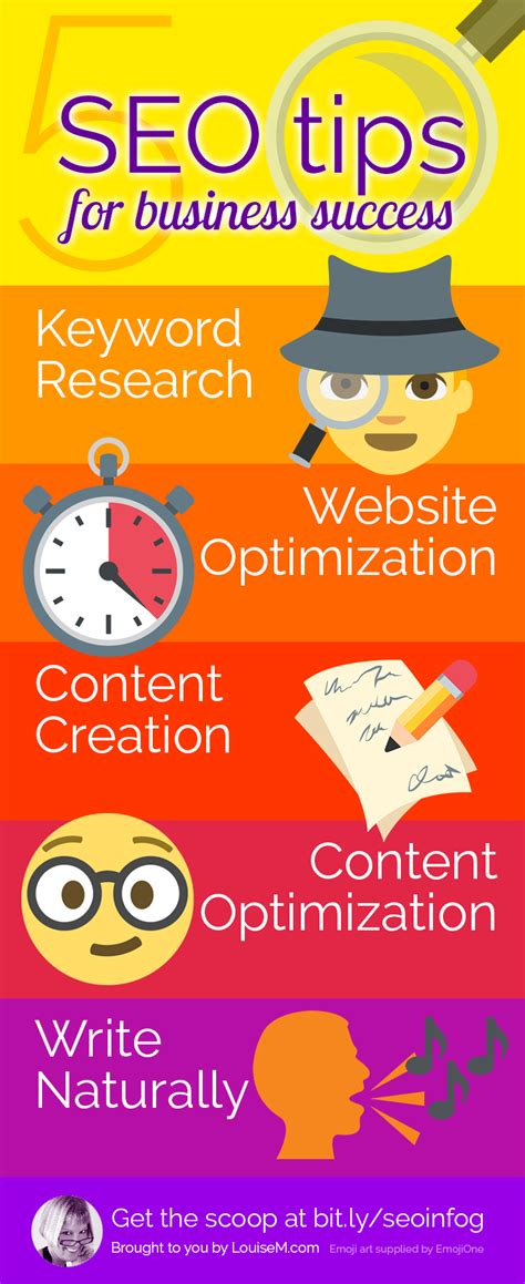Seo Advice by 5 Essential Seo Tips To Ensure Your Success Infographic