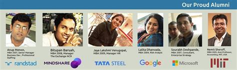 Of Buffalo Mba Placements by Mba Admissions 2018 Amrita School Of Business Amrita