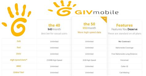best no contract cell phone plans best cell phone plans 2014