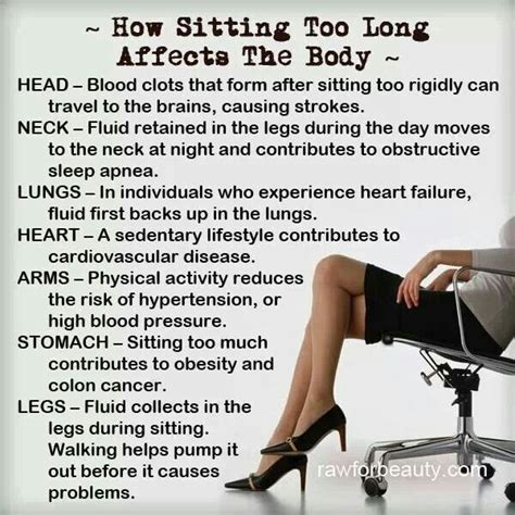 Health Risks Of Sitting At A Desk All Day by Effects Of Sitting For Health