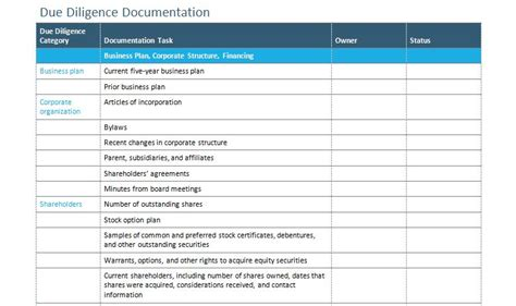 acquisition due diligence checklist template
