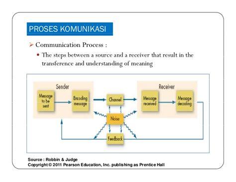 Buku Ajar Perilaku Organisasi cut zurnali komunikasi dalam organisasi