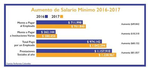 en qu consiste el aumento del salario m nimo en california telemundo el aumento del iva y el salario m 237 nimo de qu 233 forma