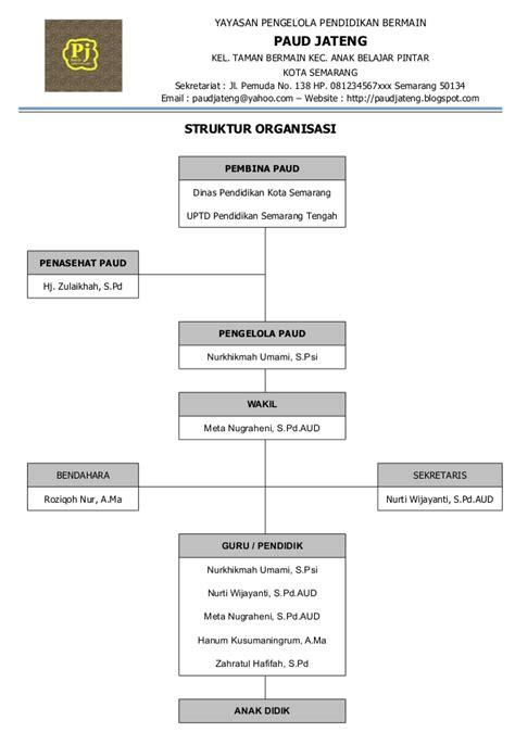 membuat struktur organisasi sesuai kebutuhan download contoh struktur organisasi paud tk kb tugasnya