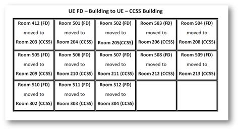room assignment room assignment ece ect board april 2017 released prc board news