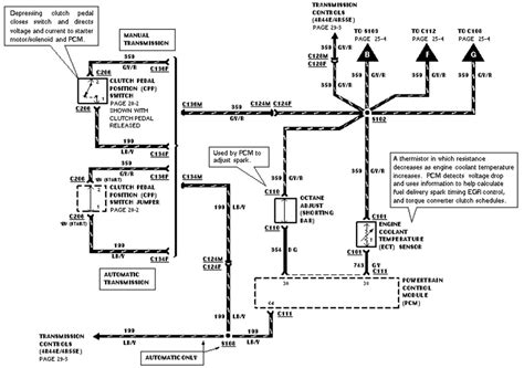 1996 ford ranger pcm wiring harness wiring diagram manual
