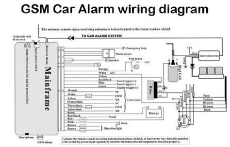 car alarm wiring diagram prestige alarm wiring diagram