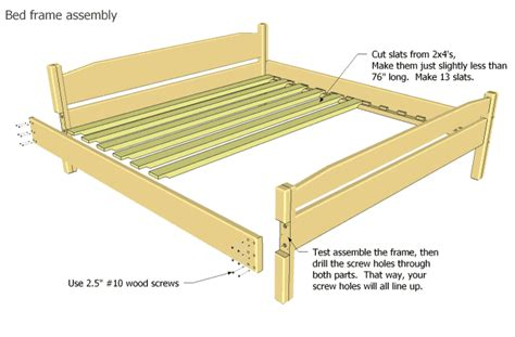 Wood Bed Frame Dimensions Easy To Build King Size Bed Plan