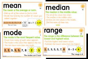 tj math mean median mode range cards