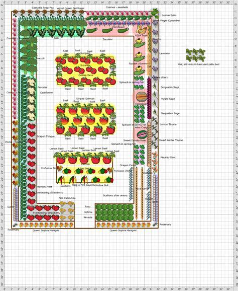 Earth Garden Planner by Garden Plan 2016 Andrade