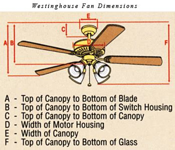ceiling fans room size chart casablanca emerson minka aire and fanimation ceiling fans