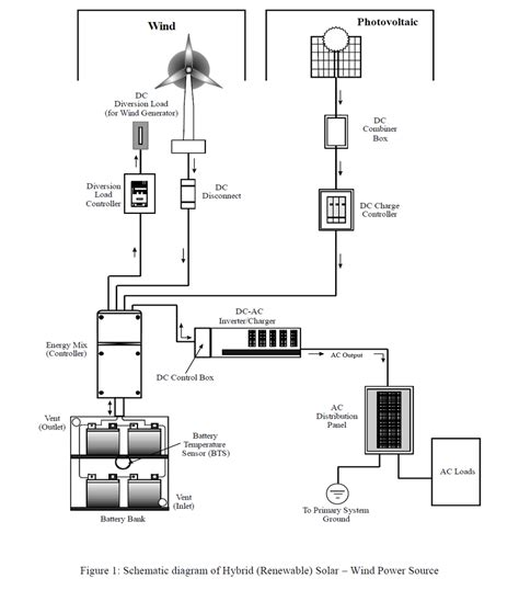 solar combiner schematics wiring diagram manual