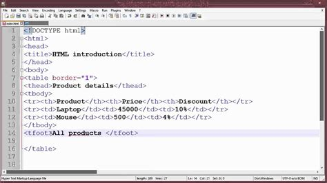 7 html tutorial table tr td th thead tfooter tbody