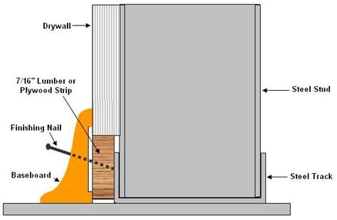 Baseboard Height by Nailing Baseboard To Steel Studs