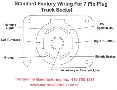 12 v standard din accessory wireing diagram 48