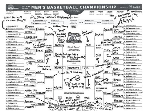 Tournament Bracket Names Witty | funny or die s ncaa tournament bracket from funny or die avin