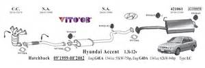 Hyundai Accent Exhaust System Diagram