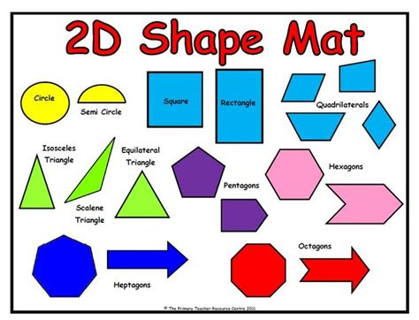 best 25 2d and 3d shapes ideas on 3d shapes activities 3d shapes and 3d shapes best 25 2d shapes names ideas on 2d shape properties plane in geometry and 3d