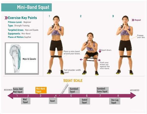 24 best images about exercises on
