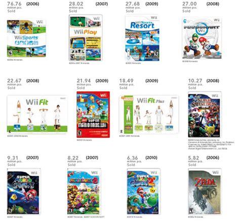 Best Seller Ps4 Vr Karts Reg 1 a list of nintendo s best selling wii siliconera