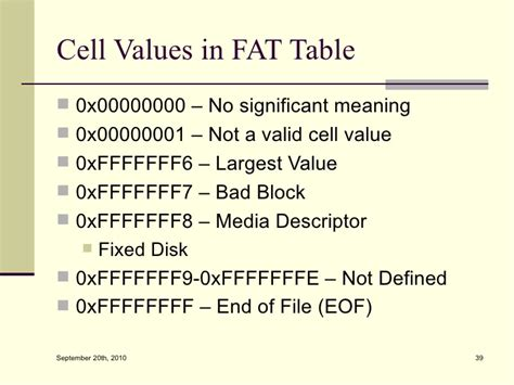 exfat format good or bad demystifying the microsoft extended fat file system exfat