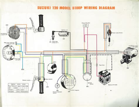 honda wave 100 wiring diagram free 28 images honda