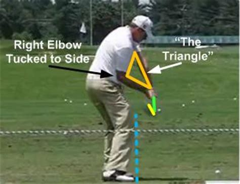 right side golf swing nick watney golf swing right elbow tucked to side