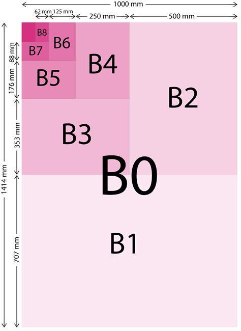 format askep b1 b6 dimenzije i standardni formati papira vedad čolić dizajn