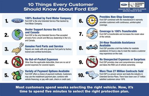Ford Extended Warranty Genuine Ford Protect Esp   Autos Post