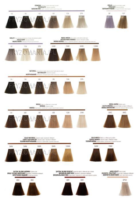 matrix color sync krem bez amoniaku do koloryzacji ton w