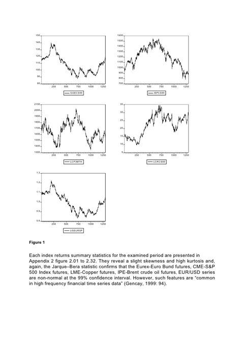 finance dissertations msc finance dissertation