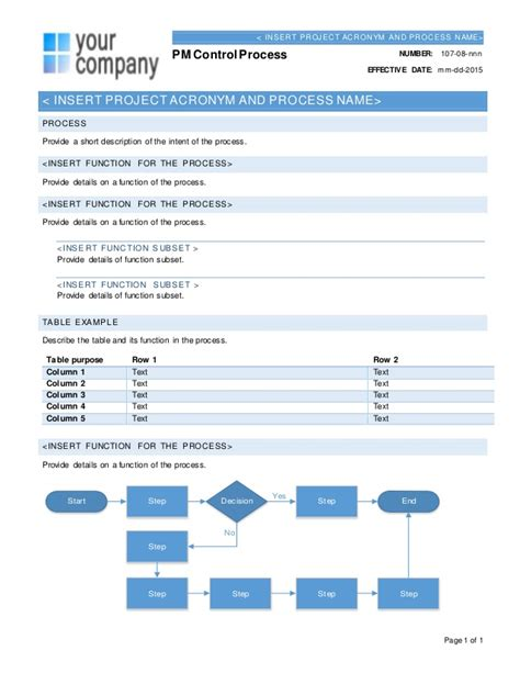 process document template process documentation template julie bozzi oregon
