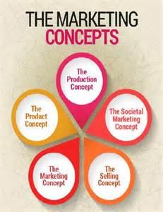 what is concept marketing concept april 2014 april 2014 joomag newsstand
